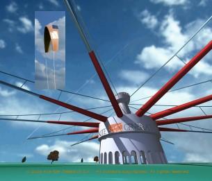 KiteGen Carousel 50